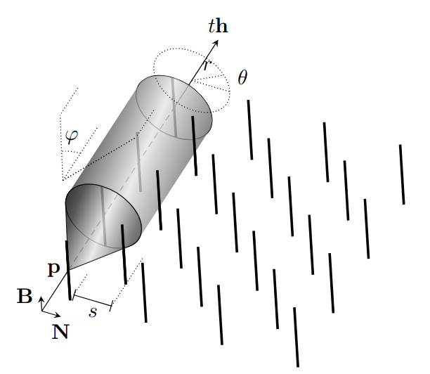 Efficient Variography with Partition Variograms